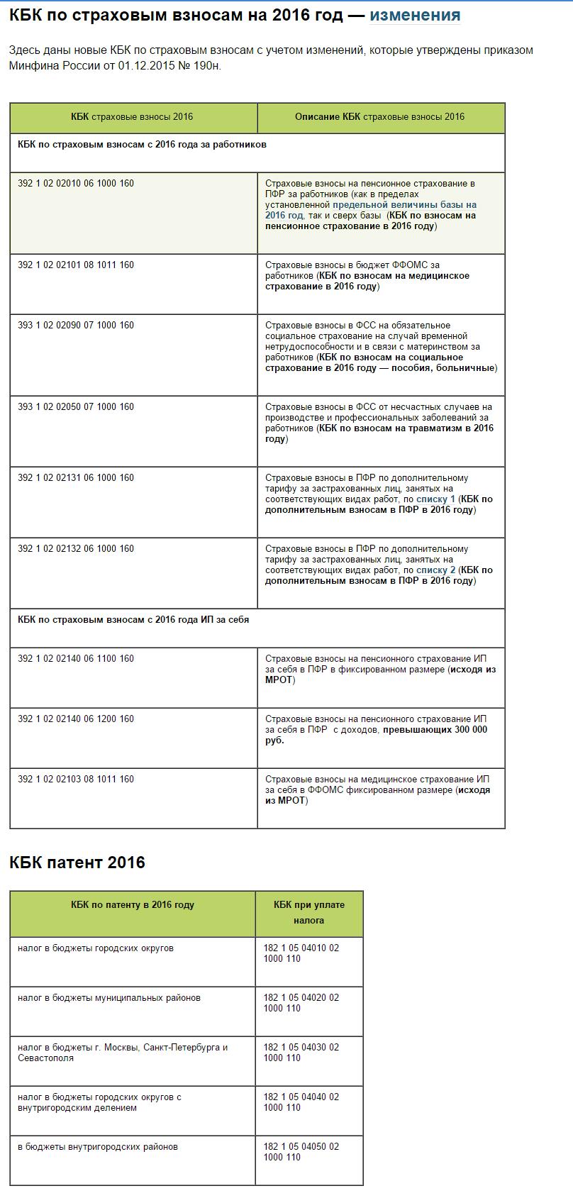 Зарегистрирован: Расстояние кбк 2016 году фиксированные станок своими